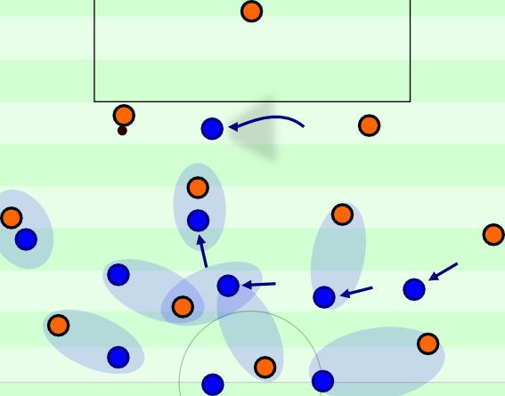 3-6-1-grundstaffelung-hoch-seitliche-ballposition