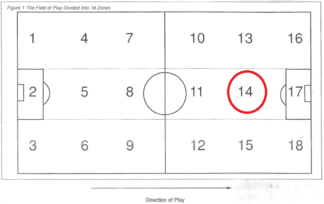 zone14in18zones